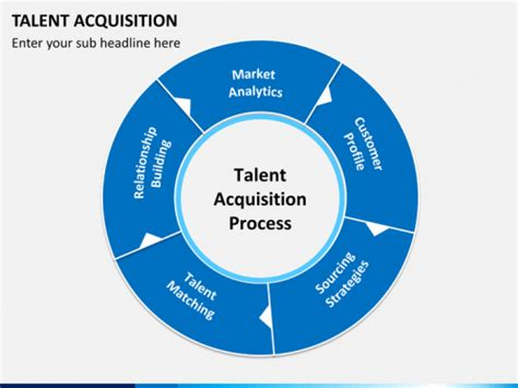 Company acquisition business plan